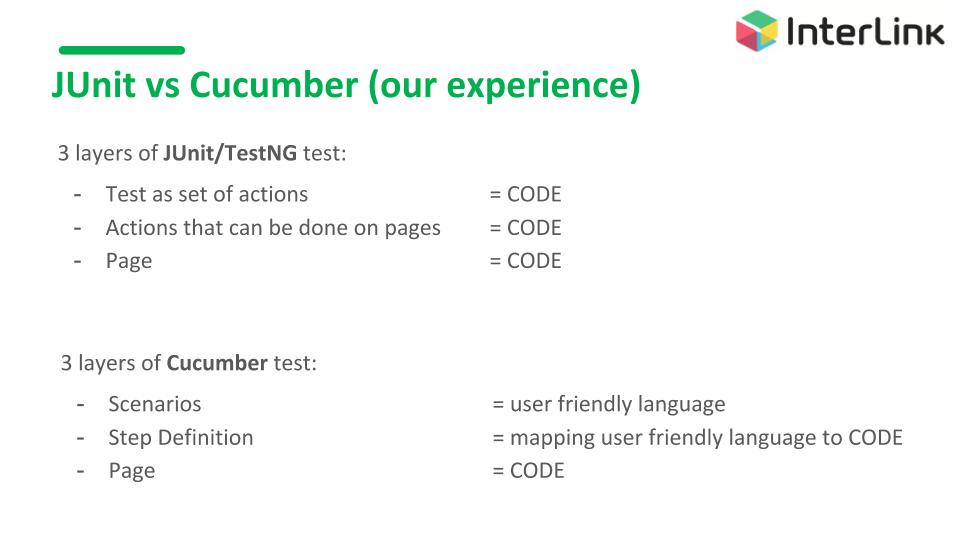 bdd-with-cucumber3